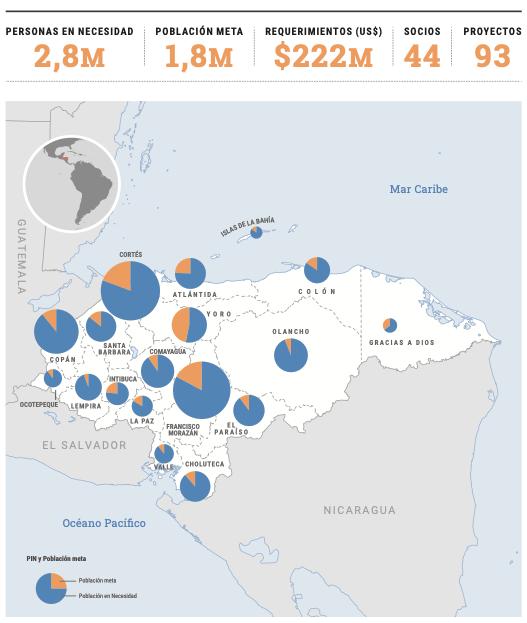Resumen: Plan de Respuesta Humanitaria (Ciclo de Programa Humanitario Agosto 2021 - Diciembre 2022) Infografía